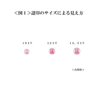 認印のサイズによる見え方